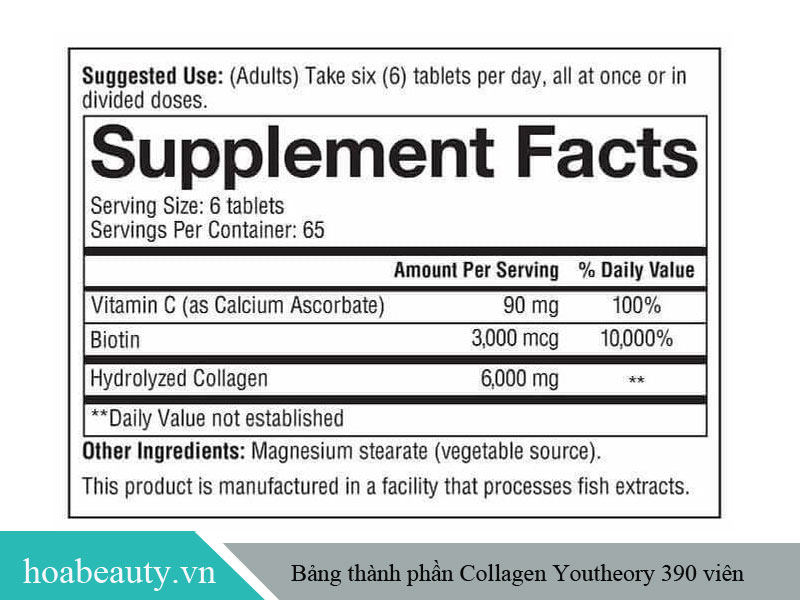 Thành phần của Collagen Youtheory Biotin được công bố cụ thể trên bao bì sản phẩm
